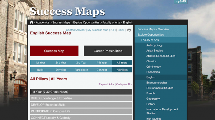 success-map
