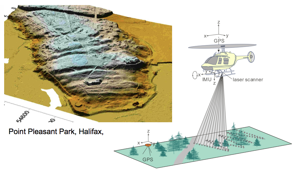 "Left: a detailed map of Point Pleasant Park elevation made with LiDAR mapping technology. Source: ""Sea Level Rise Adaptation Planning for Halifax Harbour""."